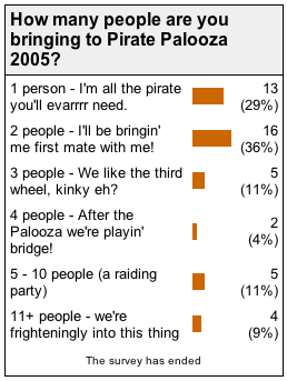 PiratePalooza Survey